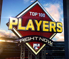 top100rightnow